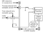 Lower Body Negative Pressure (LBNP) Controller Schematic