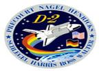 STS-55 Crew Patch